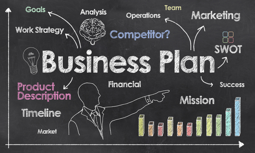why write business plan