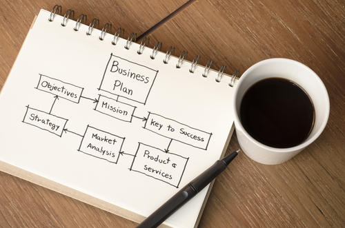 business-plan-outline