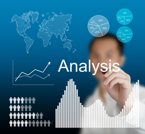How to do a market analysis